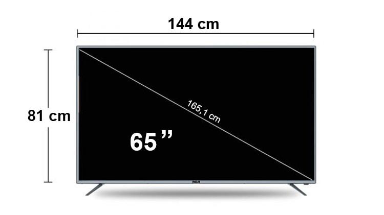dimensiones de una tv de 65 pulgadas