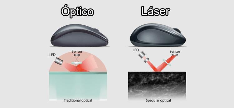 sensor óptico vs laser