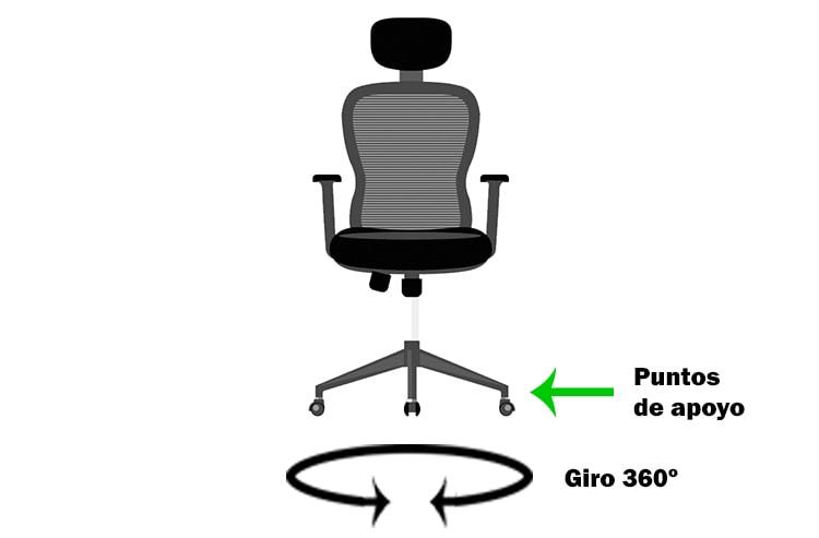 movilidad de una silla