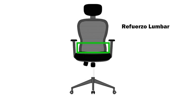 refuerzo lumbar de una silla de oficina