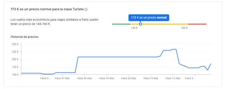 historial de precios de google flights